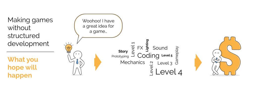 Intro to Level Creation 001