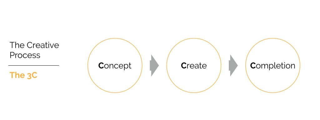 Intro to Level Creation.015