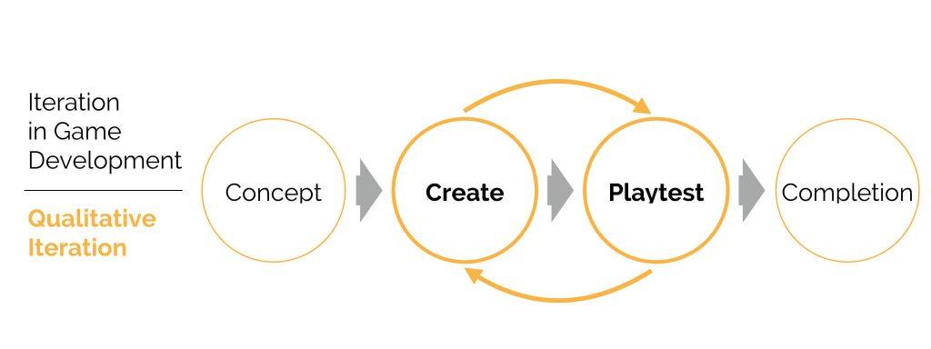 Intro to Level Creation.016